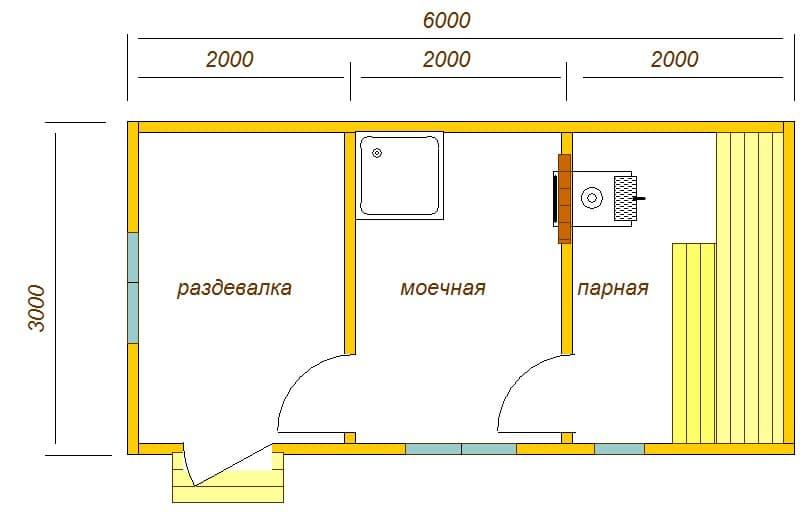 Дом каркасный 6х6  Уральская дача