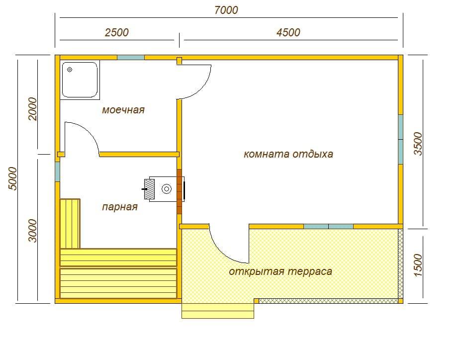 планировка бани 5х7