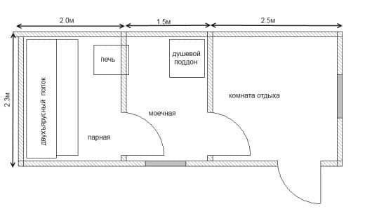 планировка перевозной бани